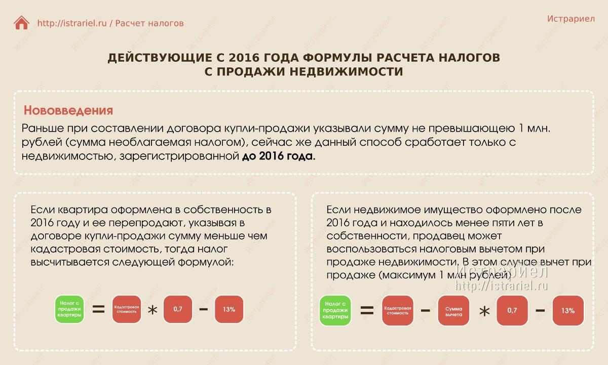 формула расчета налогового вычета с покупки квартиры